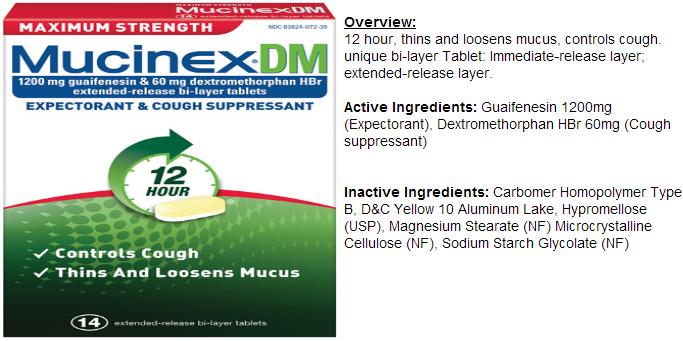 Turner Drugs Adult Cold Cough Allergy
